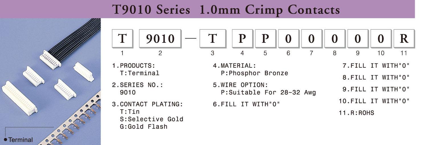 Index of /upload_file/img_fckeditor/file/T-SPEC